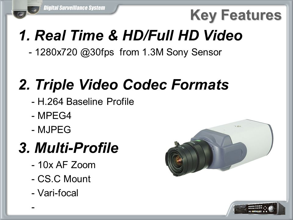 1. Real Time & HD/Full HD Video