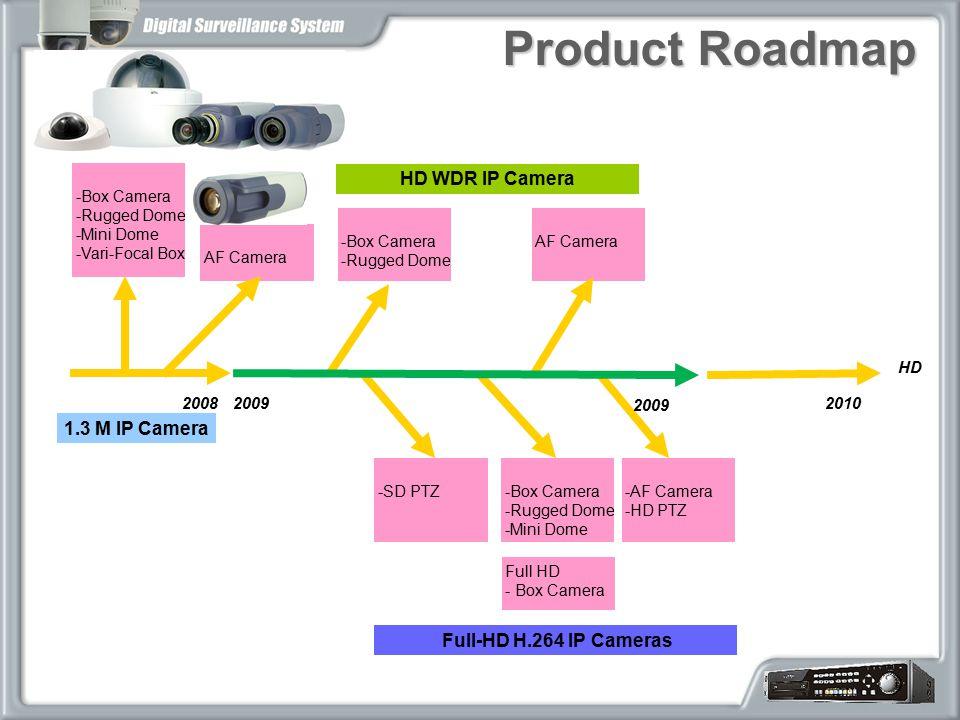 Product Roadmap HD WDR IP Camera 1.3 M IP Camera
