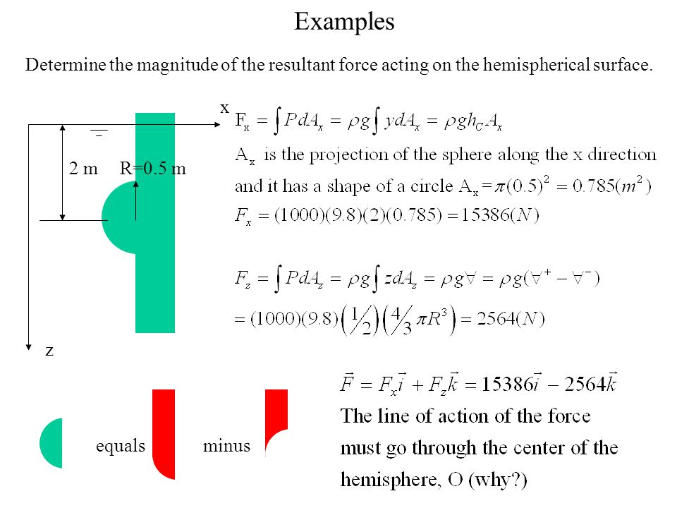 Examples Determine the magnitude of the resultant force acting on the hemispherical surface. x. 2 m.
