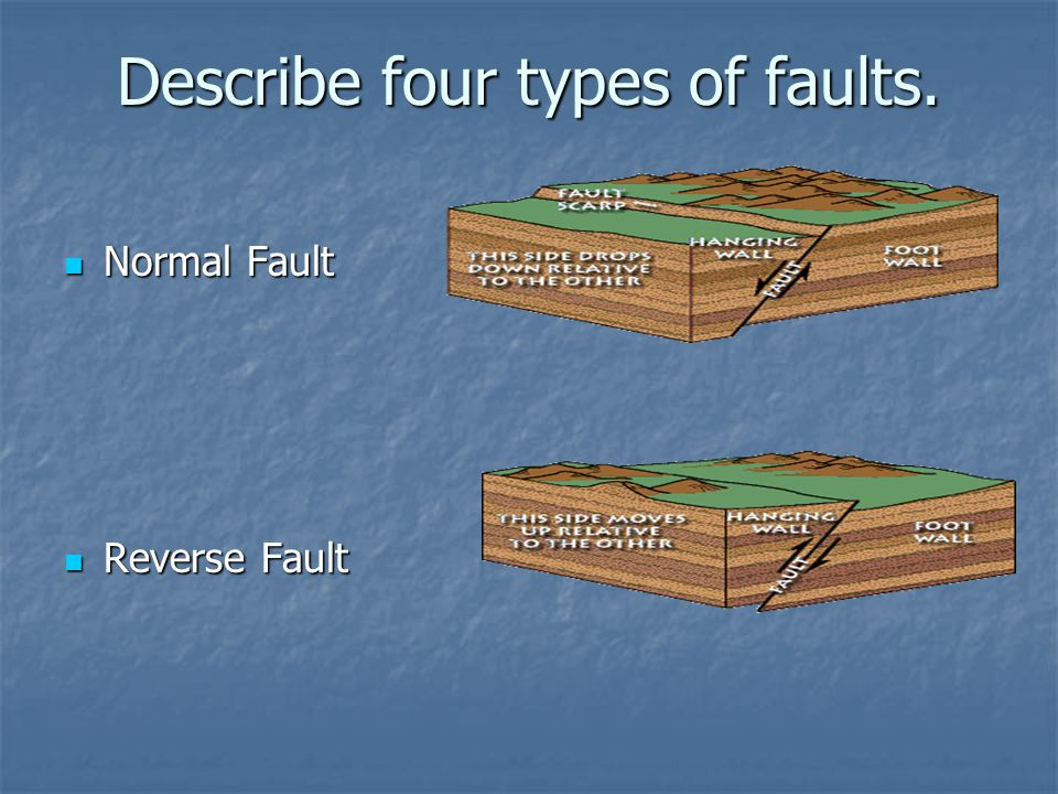 Describe four types of faults.