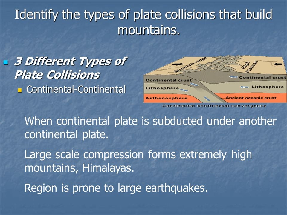 Identify the types of plate collisions that build mountains.