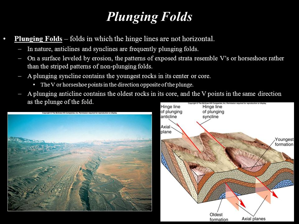 Plunging Folds Plunging Folds – folds in which the hinge lines are not horizontal.