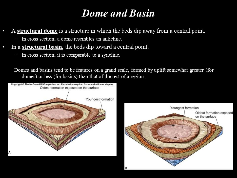 Dome and Basin A structural dome is a structure in which the beds dip away from a central point. In cross section, a dome resembles an anticline.