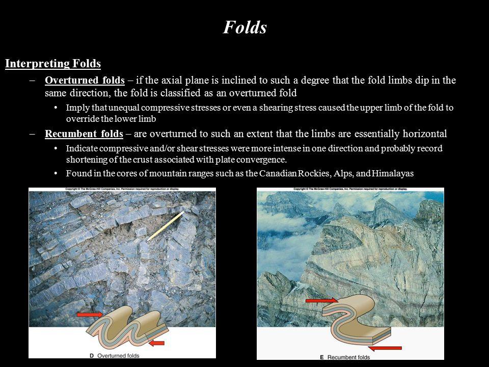 Folds Interpreting Folds