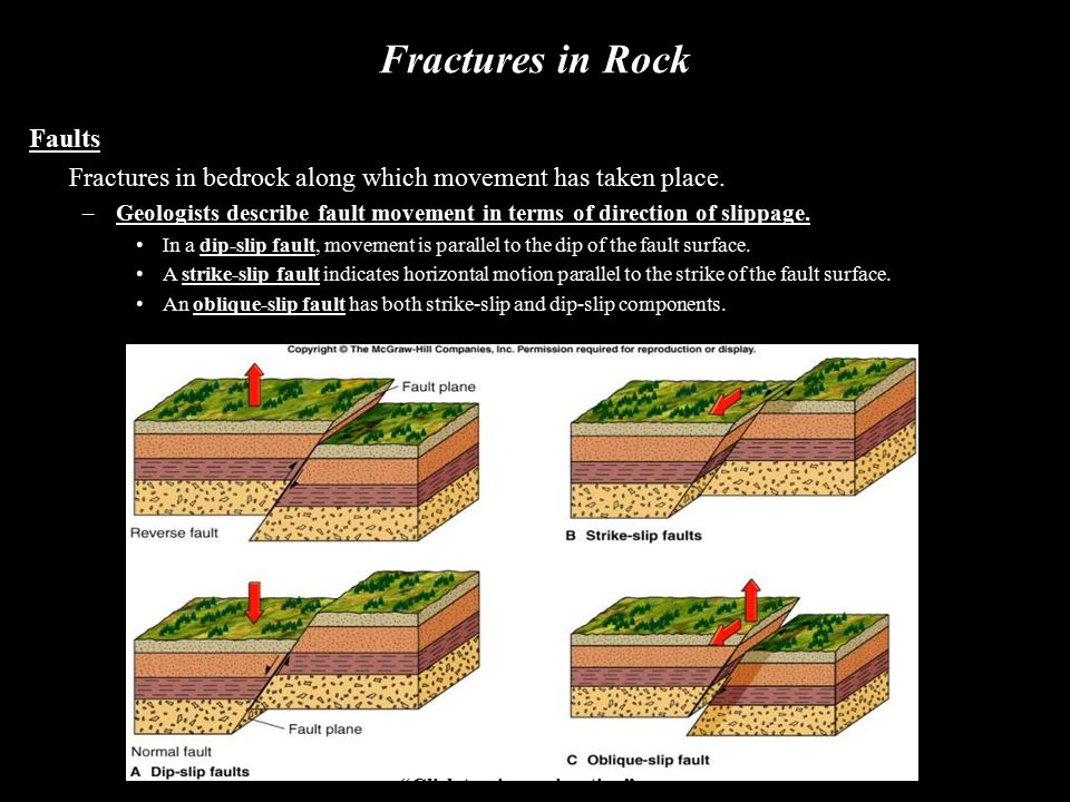 Fractures in Rock Faults