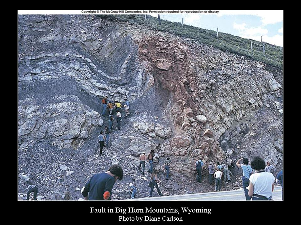 Fault in Big Horn Mountains, Wyoming