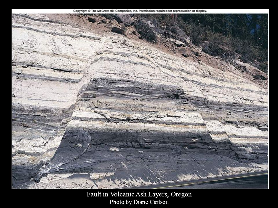 Fault in Volcanic Ash Layers, Oregon