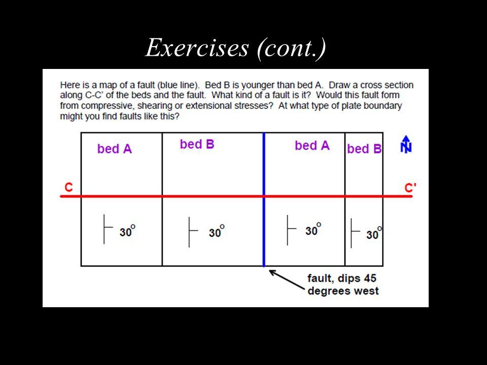 Exercises (cont.)
