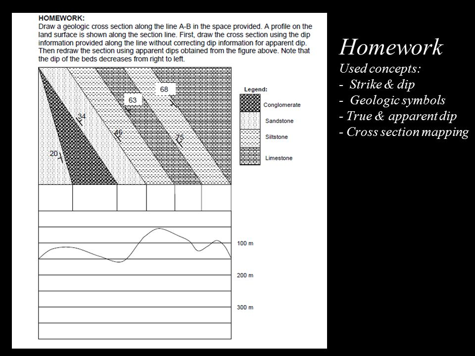 Homework Used concepts: - Strike & dip - Geologic symbols - True & apparent dip - Cross section mapping