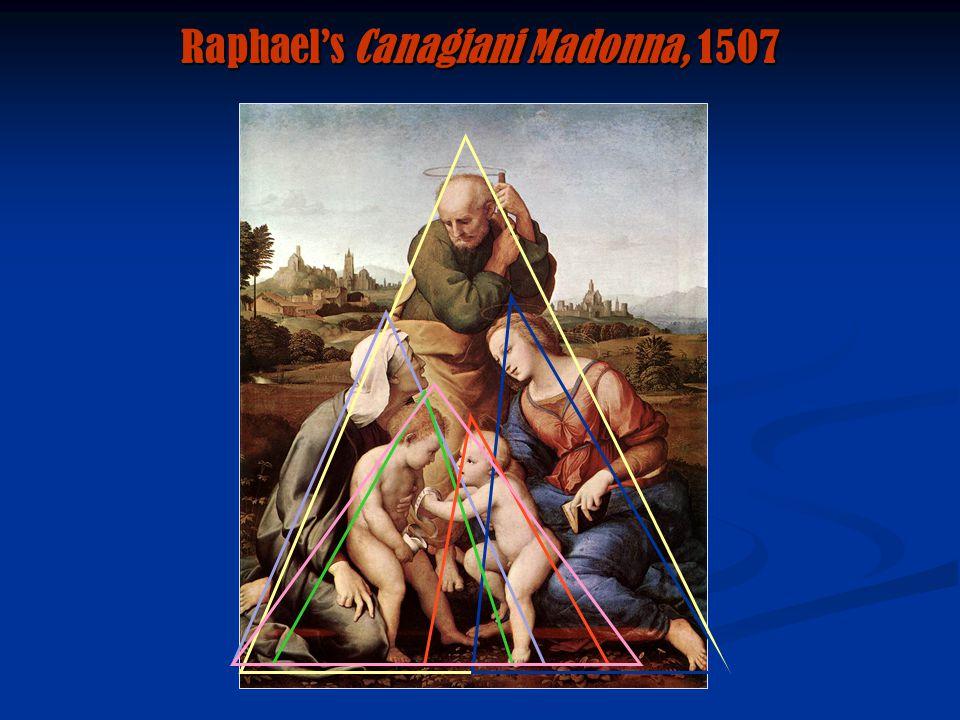 Raphael's Canagiani Madonna, 1507
