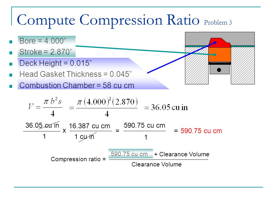Compute Compression Ratio Problem 3