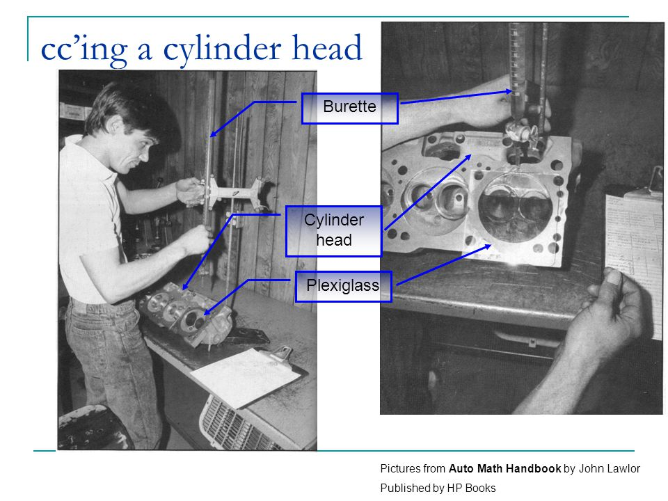 cc'ing a cylinder head Burette Cylinder head Plexiglass