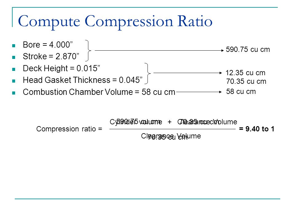 Compute Compression Ratio