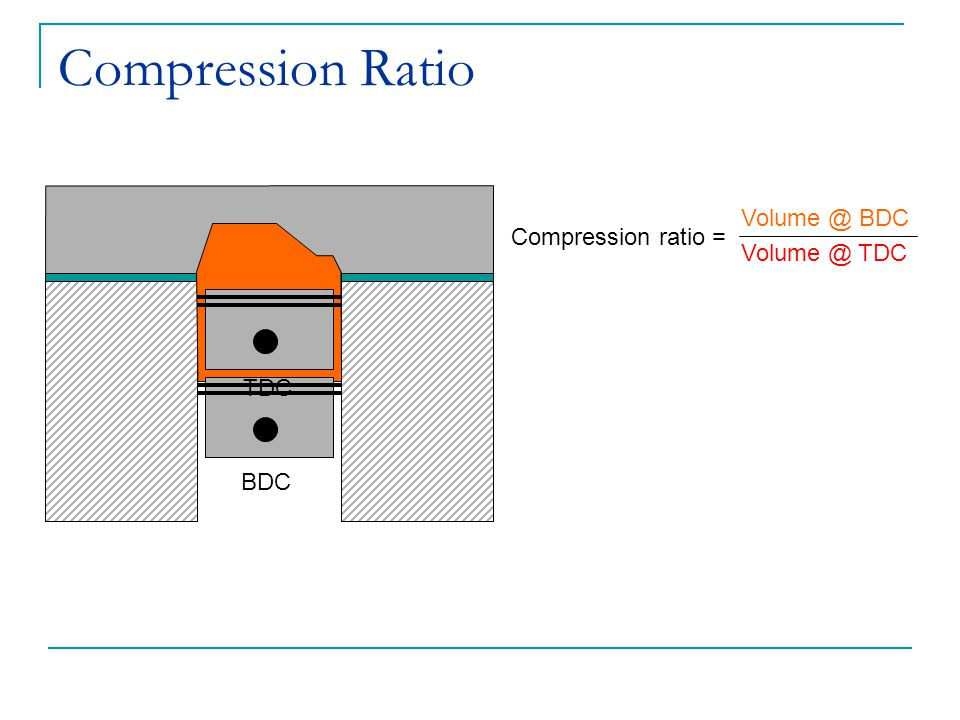 Compression Ratio Volume @ BDC Compression ratio = Volume @ TDC TDC