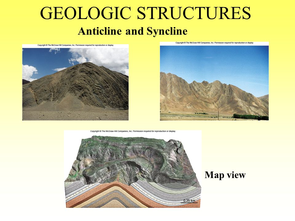 GEOLOGIC STRUCTURES Anticline and Syncline Map view