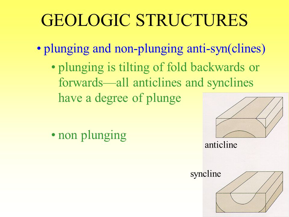 GEOLOGIC STRUCTURES plunging and non-plunging anti-syn(clines)