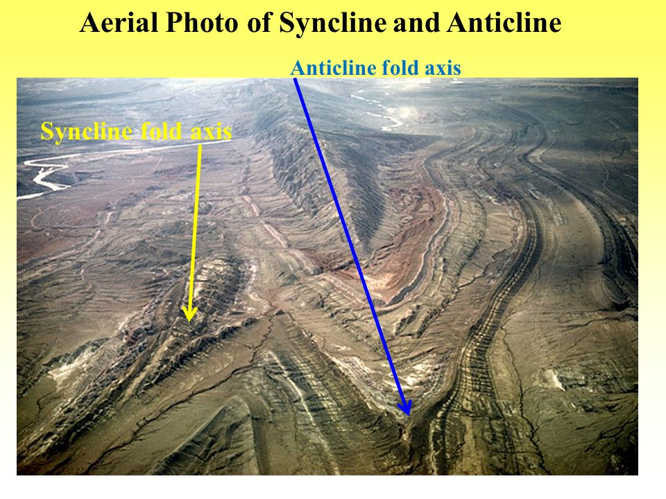 Aerial Photo of Syncline and Anticline