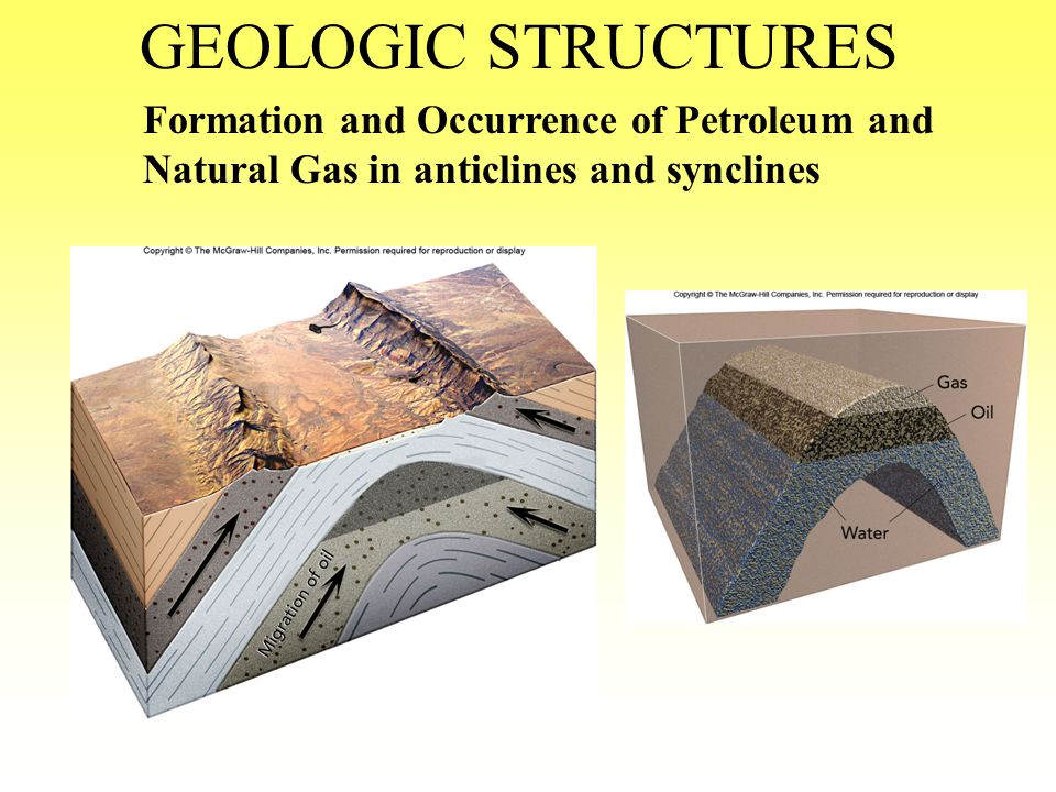 GEOLOGIC STRUCTURES Formation and Occurrence of Petroleum and Natural Gas in anticlines and synclines.