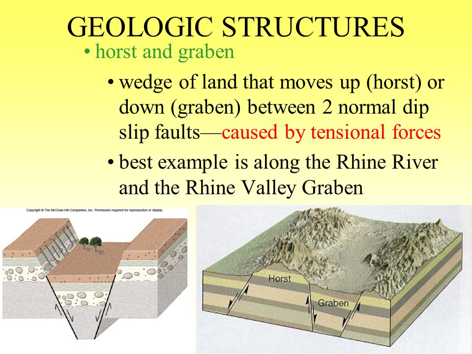 GEOLOGIC STRUCTURES horst and graben