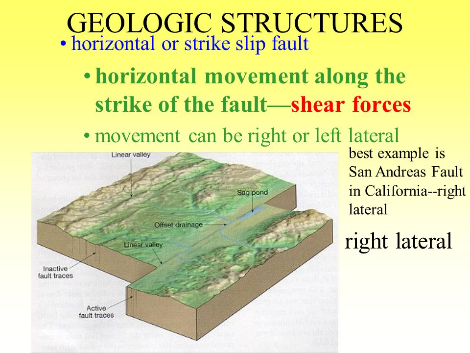 GEOLOGIC STRUCTURES horizontal or strike slip fault. horizontal movement along the strike of the fault—shear forces.