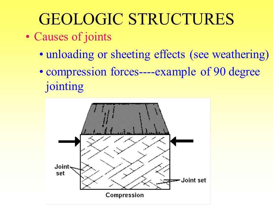 GEOLOGIC STRUCTURES Causes of joints