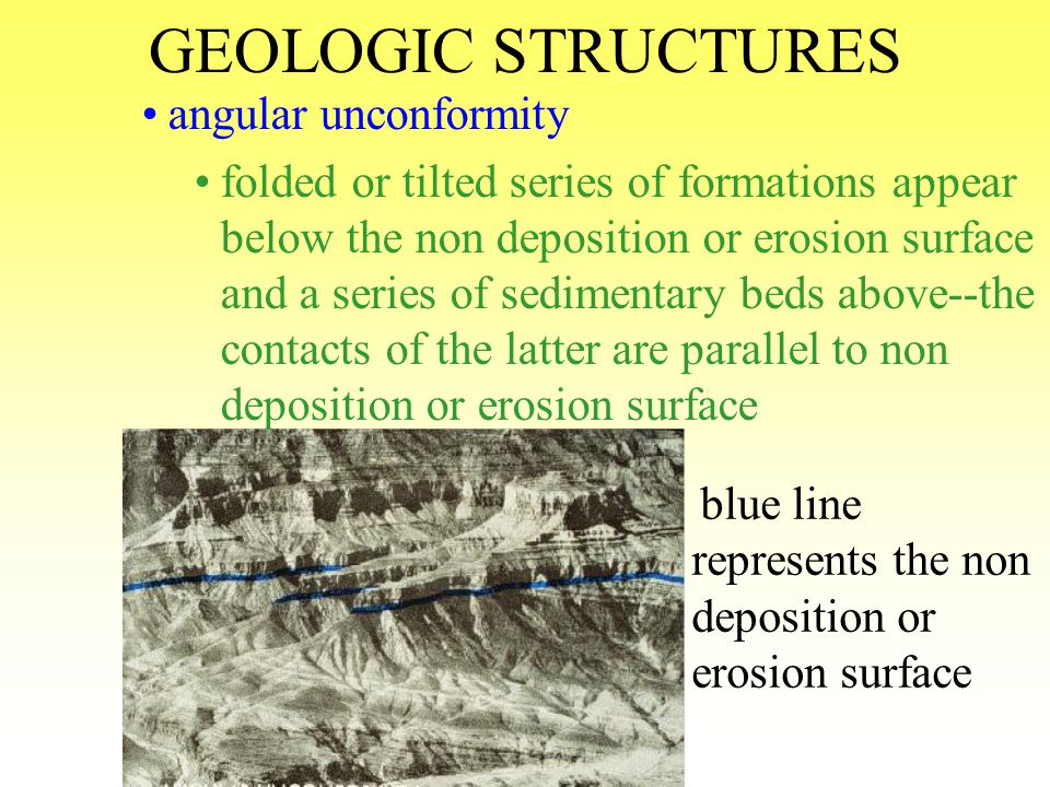 GEOLOGIC STRUCTURES angular unconformity