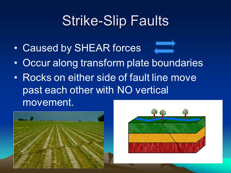 Strike-Slip Faults Caused by SHEAR forces