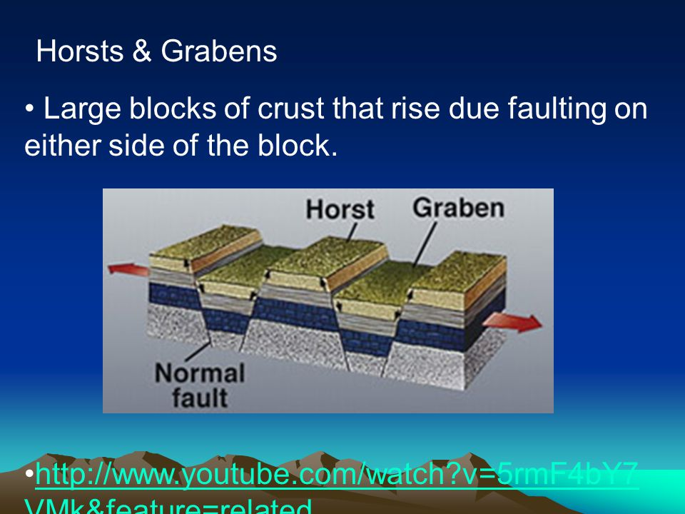 Horsts & Grabens Large blocks of crust that rise due faulting on either side of the block.