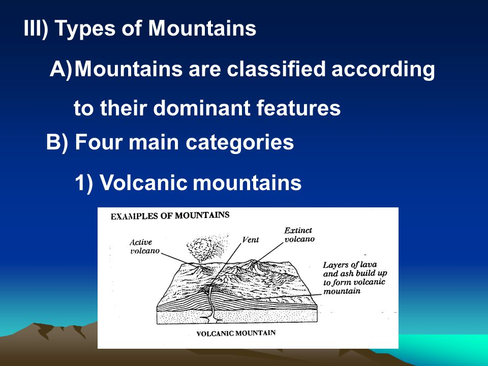 III) Types of Mountains