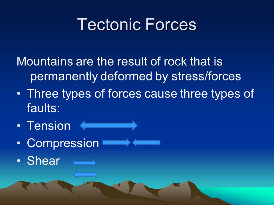 Tectonic Forces Mountains are the result of rock that is permanently deformed by stress/forces. Three types of forces cause three types of faults: