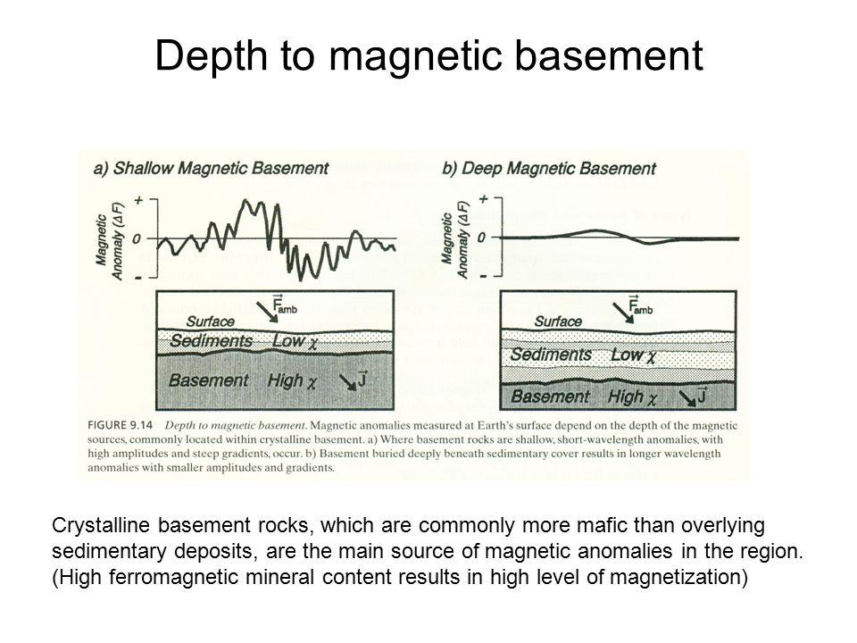 Depth to magnetic basement