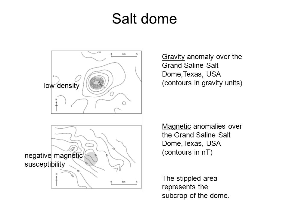 Salt dome Gravity anomaly over the Grand Saline Salt Dome,Texas, USA