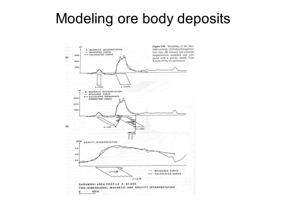 Modeling ore body deposits