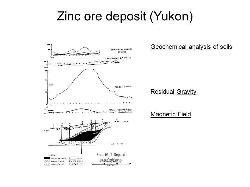 Zinc ore deposit (Yukon)