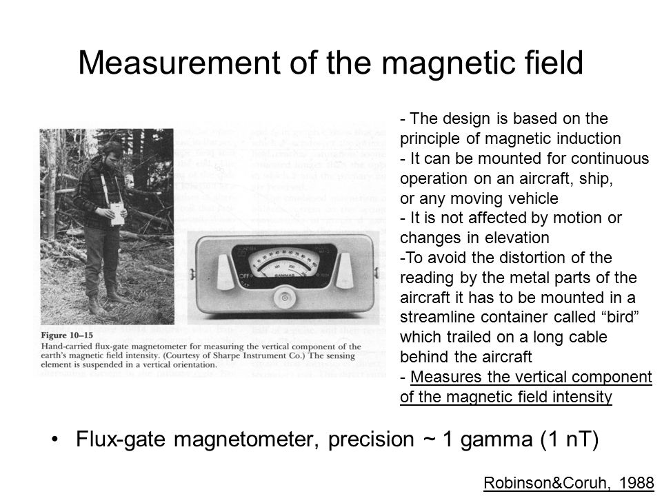 Measurement of the magnetic field