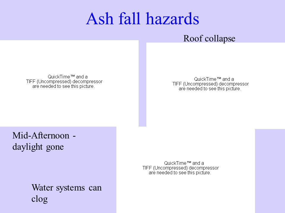 Ash fall hazards Roof collapse Mid-Afternoon - daylight gone