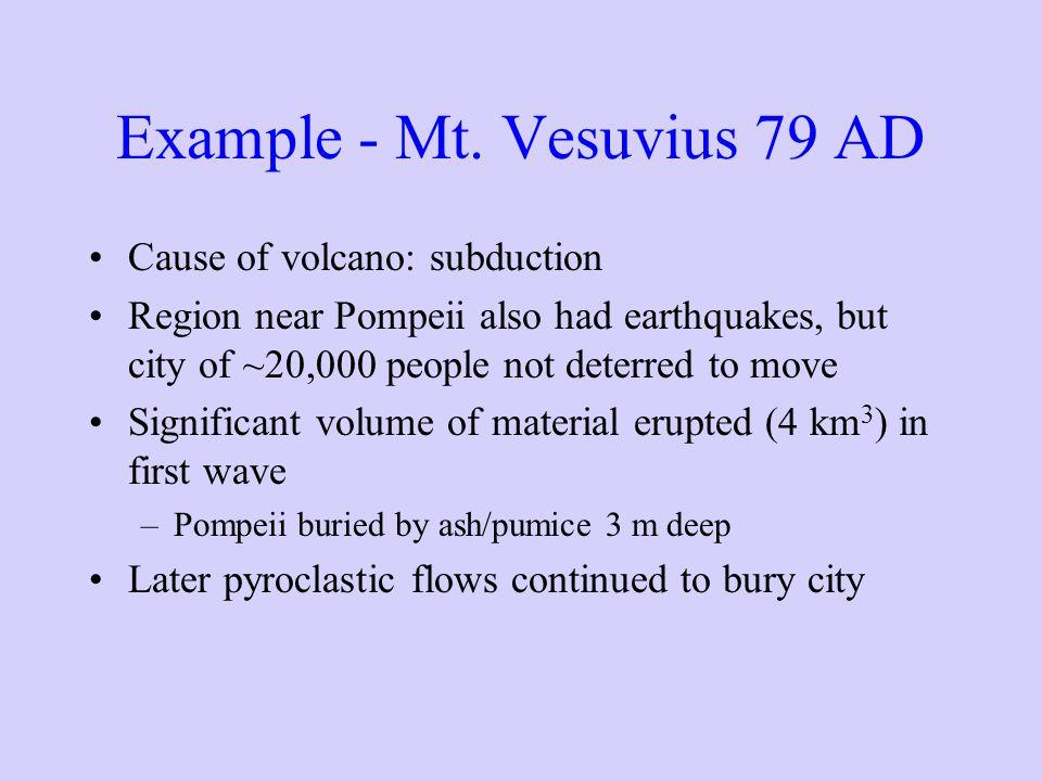 Example - Mt. Vesuvius 79 AD