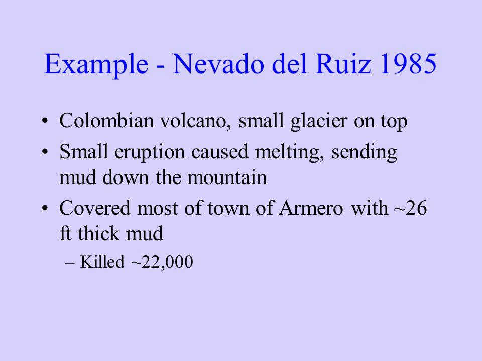Example - Nevado del Ruiz 1985