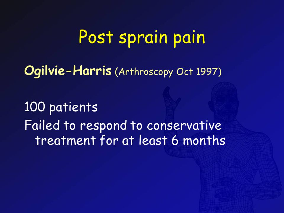 Post sprain pain Ogilvie-Harris (Arthroscopy Oct 1997) 100 patients