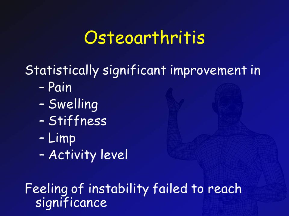 Osteoarthritis Statistically significant improvement in Pain Swelling