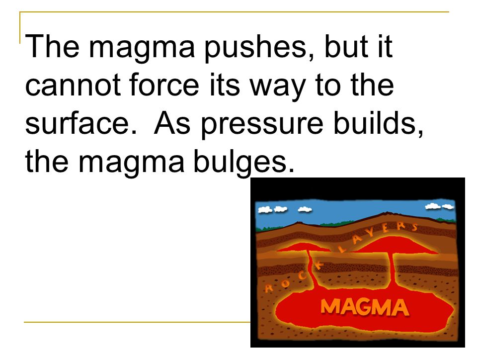 The magma pushes, but it cannot force its way to the surface