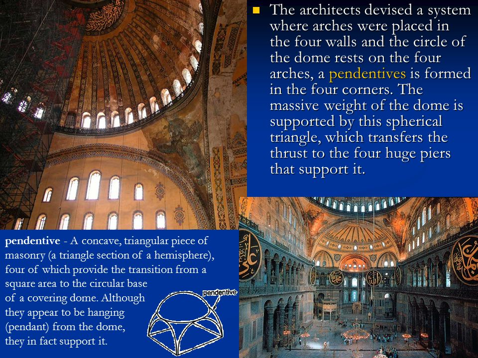 The architects devised a system where arches were placed in the four walls and the circle of the dome rests on the four arches, a pendentives is formed in the four corners. The massive weight of the dome is supported by this spherical triangle, which transfers the thrust to the four huge piers that support it.