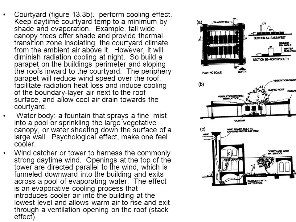 Courtyard (figure 13. 3b). perform cooling effect
