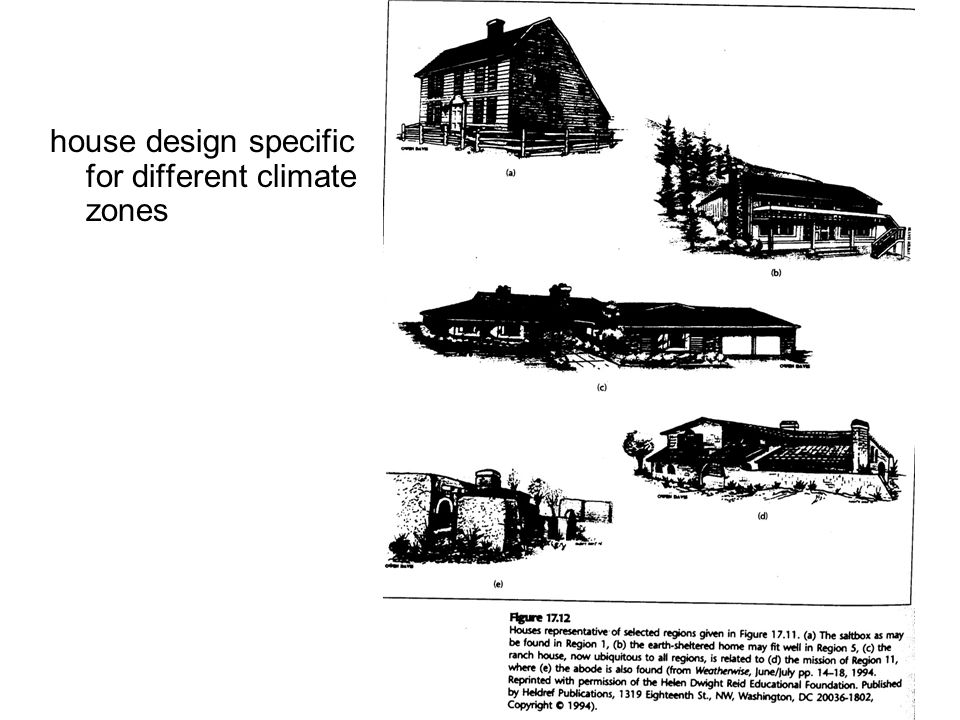 house design specific for different climate zones