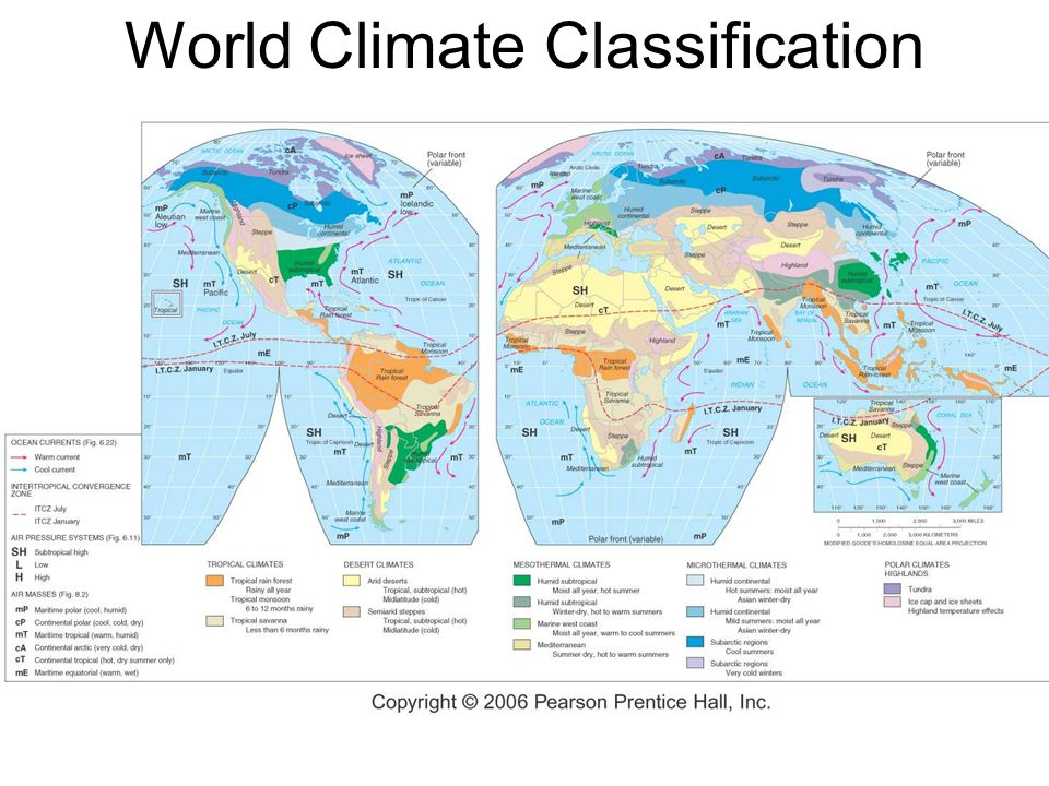 World Climate Classification