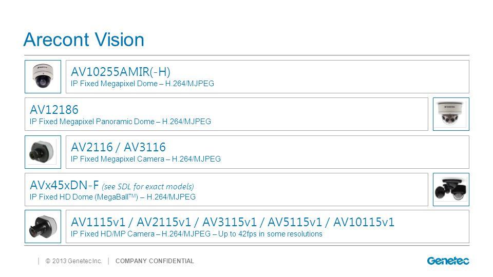 Arecont Vision AV10255AMIR(-H) AV12186 AV2116 / AV3116
