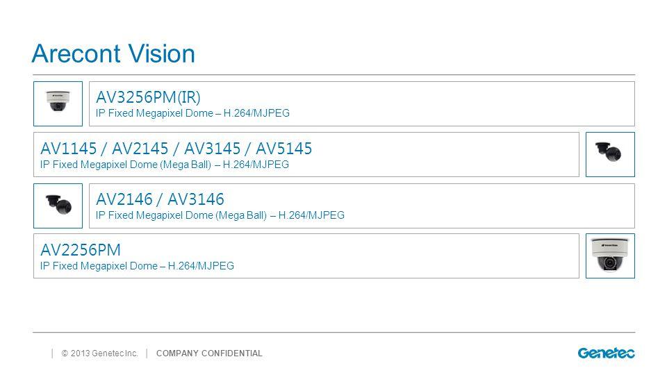 Arecont Vision AV3256PM(IR) AV1145 / AV2145 / AV3145 / AV5145