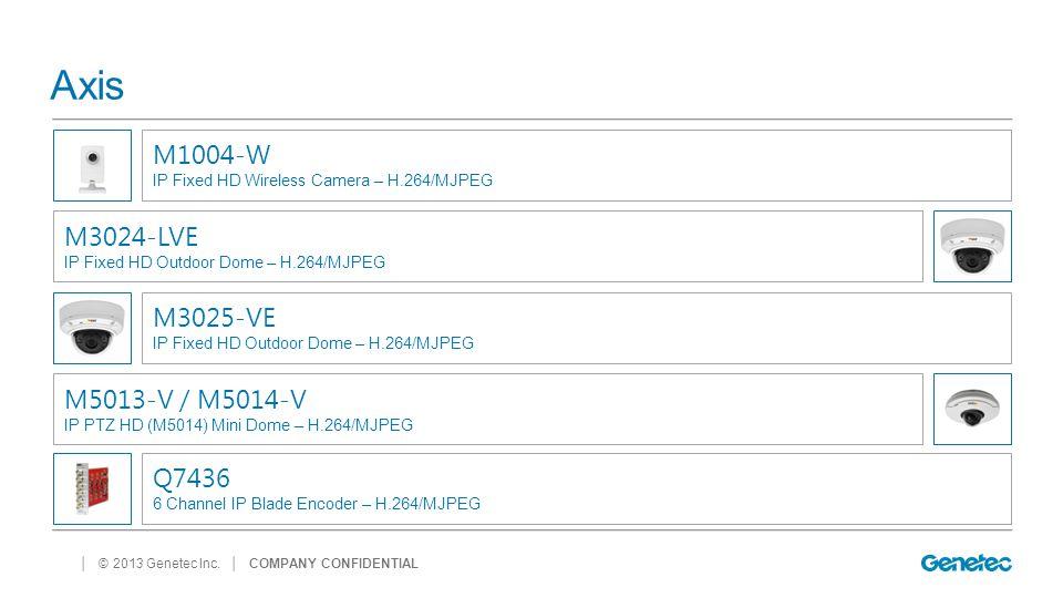 Axis M1004-W M3024-LVE M3025-VE M5013-V / M5014-V Q7436