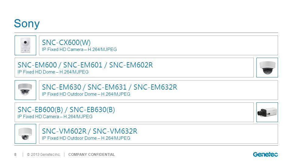 Sony SNC-CX600(W) SNC-EM600 / SNC-EM601 / SNC-EM602R