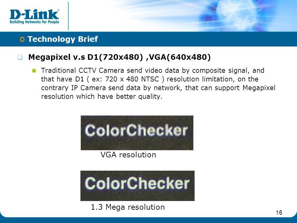 Megapixel v.s D1(720x480) ,VGA(640x480)